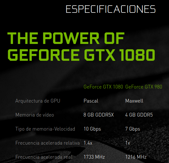 Nvidia especificaciones